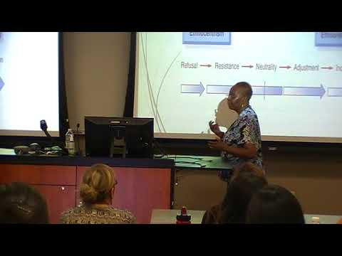 Connecting Culture and Population Health Nursing- Dr. Esther Brown