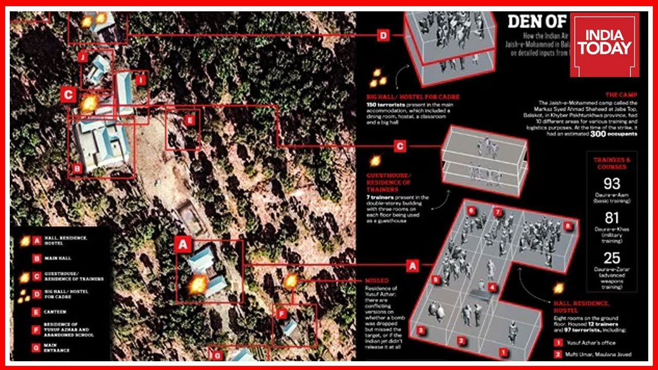 Balakot The Inside Story | India Today Magazine Special Report