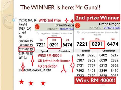 GD Lotto (Grand Dragon Lotto) 4D lottery top prize winner: Uncle Kumar 4D  prediction, Malaysia