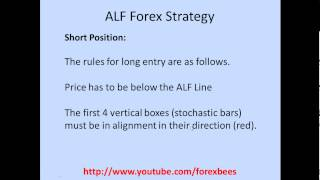 ALF Forex Trading Strategy