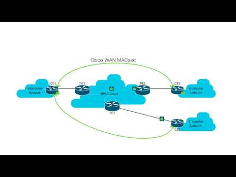 Cisco WAN MACsec – Encryption Solution to Protect Your