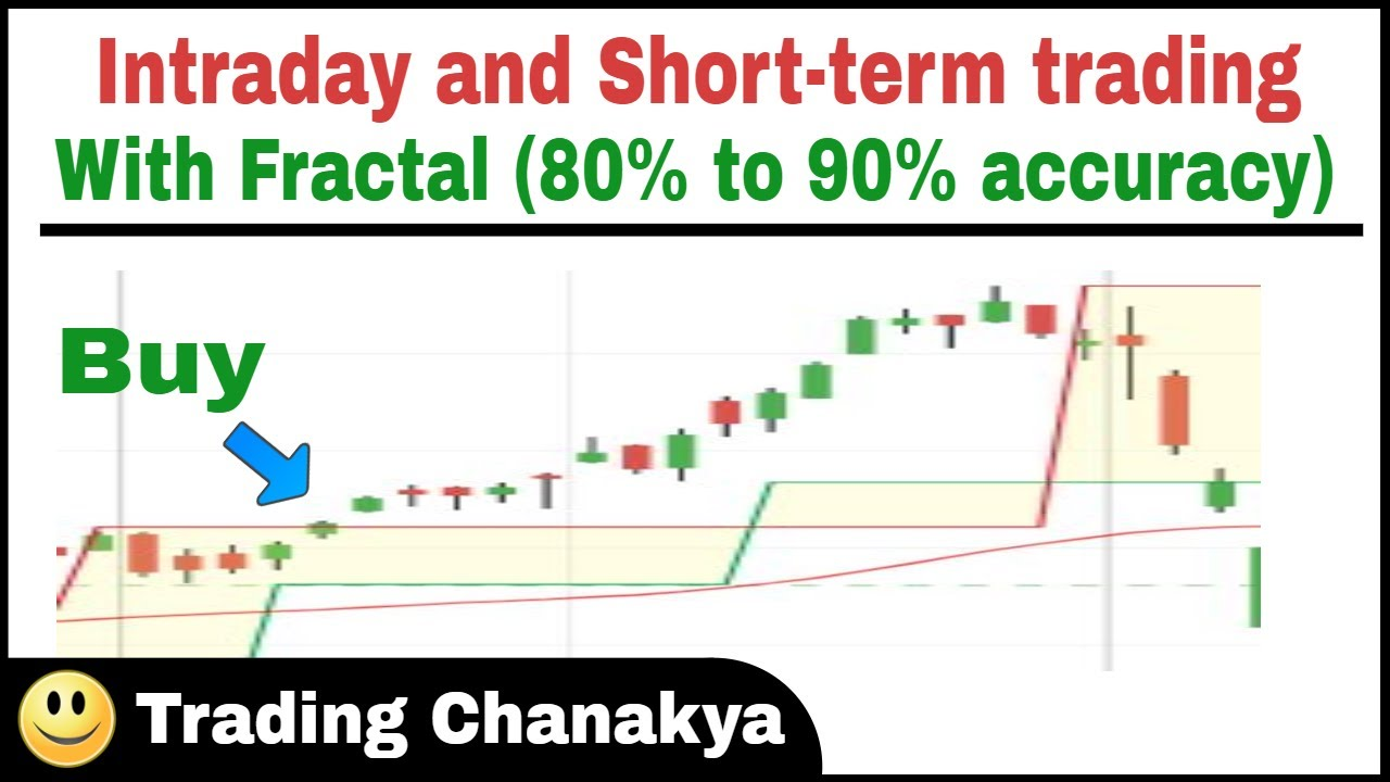 Intraday And Short Trading With Fractal 80 To 90 Accuracy क