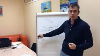 видео Что такое венчурный бизнес, проект, компания, примеры фирм