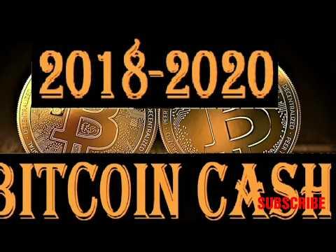 Bitcoin Cash Price Prediction News|| 2018-2020||