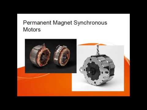 Working principle of permanent magnet synchronous motor for Permanent magnet synchronous motor