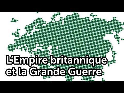 Comment l'Empire britannique orchestra la Grande Guerre - Leçons pour aujourd'hui