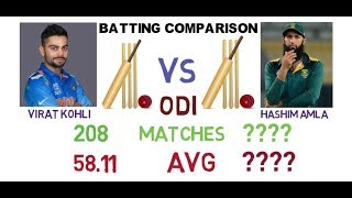 virat kohli vs Hashim Amla Batting Comparison 2018||Who is the Greatest..?
