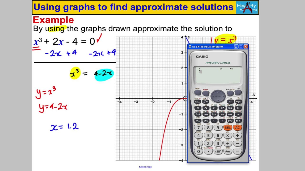 Using Graphs To Find Approximate Solutions
