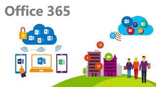 الورشة الافتراضية في كلية العراق الجامعة بعنوان (Microsoft office 365 & its modules) على منصة ZOOM
