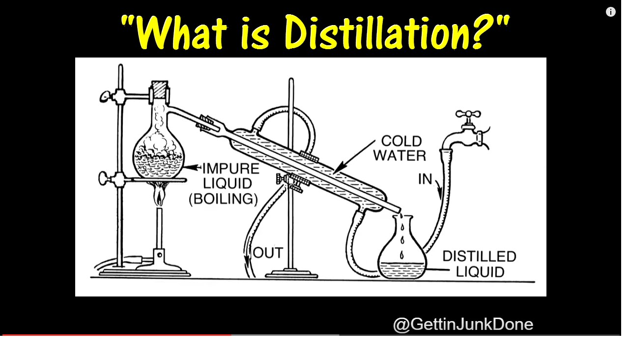 what is distillation in chemistry