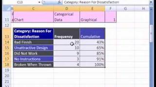 Excel Statistics 18: Pareto Chart for Categorical Data See how to create