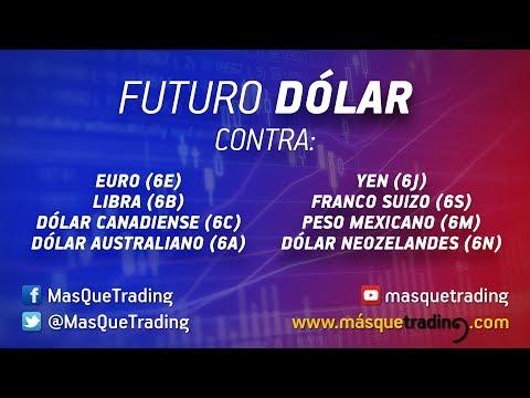 El EUR/USD pierde soporte clave y el dólar se fortalece contra otros pares