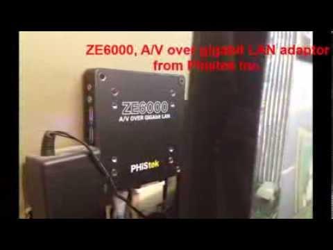 HDMI over Ethernet or VGA over Ethernet for Digital Signage