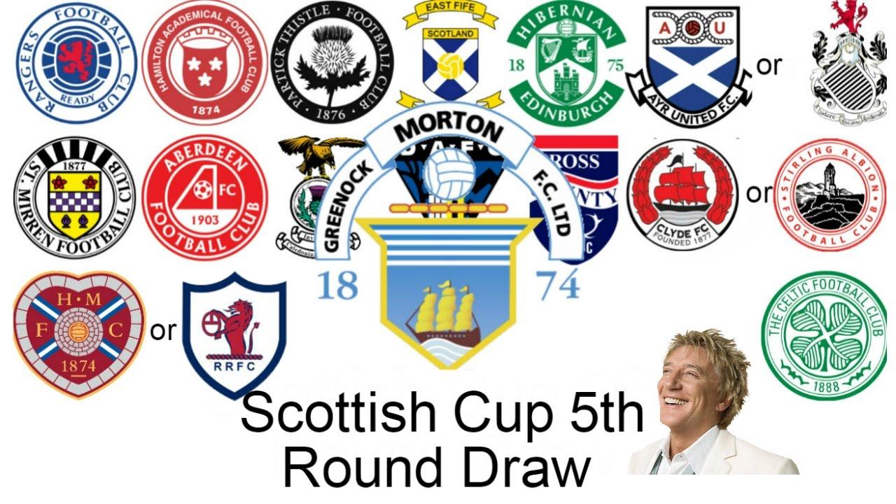 scottish cup draw - photo #25