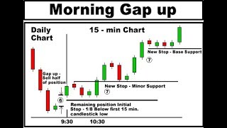 candlestick Trading 1 minute candlestick - candlestick scalping - live trading
