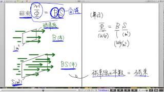 高校物理解説講義:「電流が磁場から受ける力」講義8