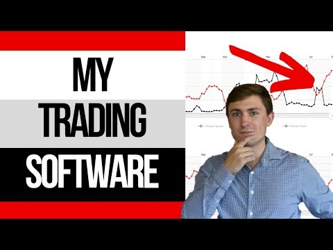 Forex Trading Software | Software I Use To Trade 💰