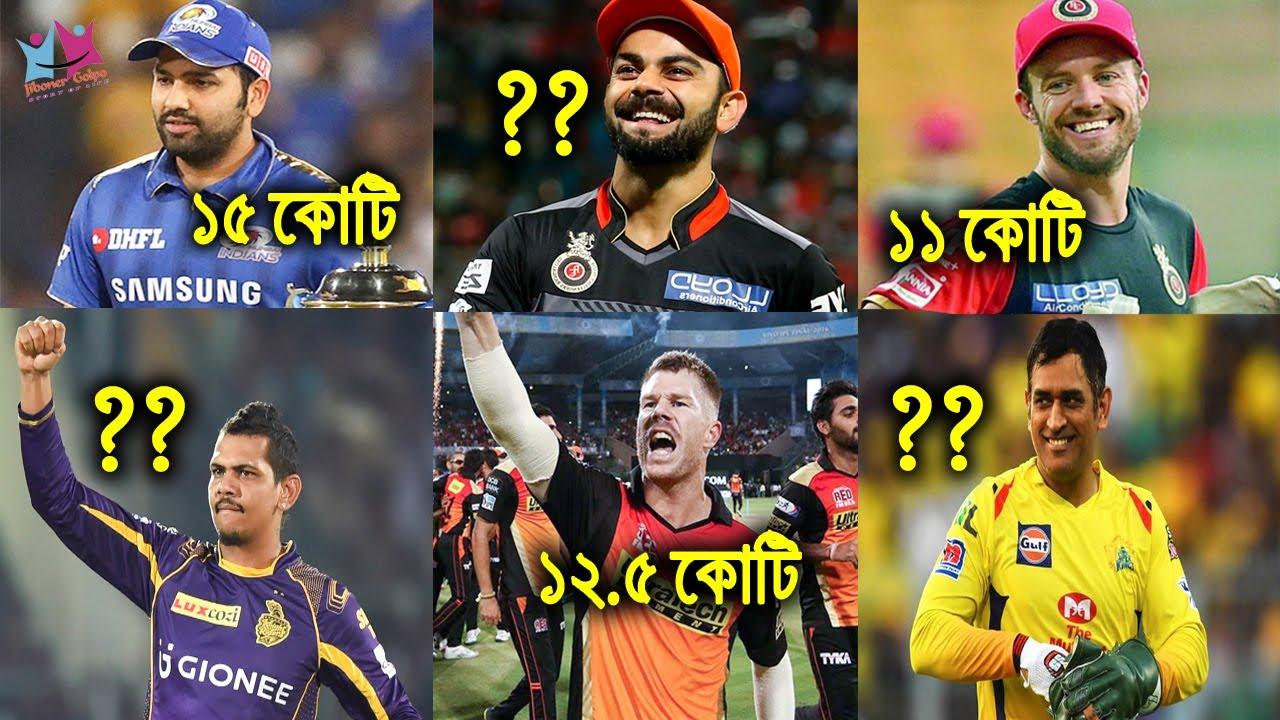 ২০২০ আইপিএলের সবচেয়ে দামী ১০ ক্রিকেটার যারা। Top 10 Highest Paid Players In IPL 2020। Jiboner Golpo