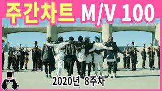 [주간차트 2020년 8주차] 금주의 KPOP 아이돌 뮤직비디오 순위 100 - 2020년 2월 23일 | …