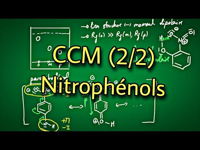 CCM (2/2) : Nitrophénols