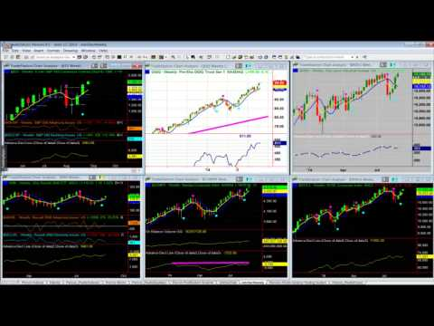 John Person and NASDAQ