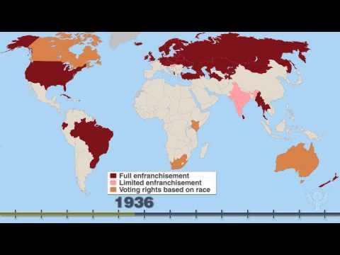 Timeline of Women's Suffrage Worldwide