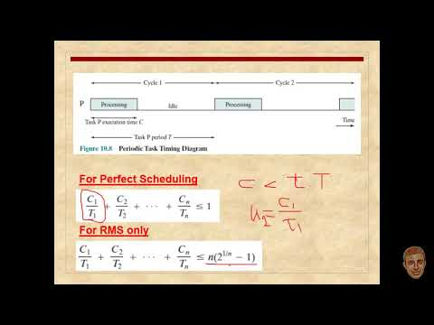 Rate Monotonic Scheduling RMS