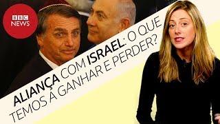 Embaixada em Jerusalém: O que Brasil pode ganhar e perder se aliando a Israel?