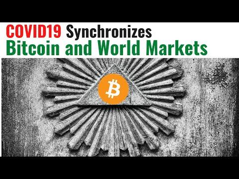 COVID19 Synchronizes BITCOIN And WORLD MARKETS