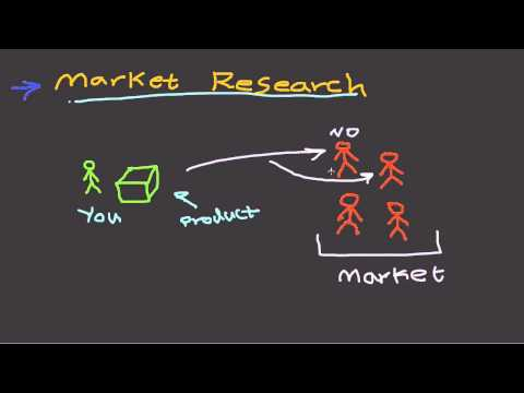 What is Market Research? - Fast Business Skills