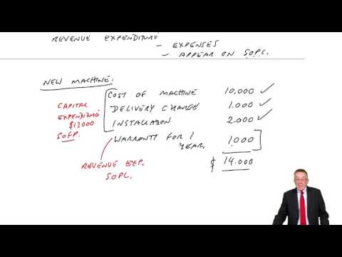 ACCA F3 Depreciation Introduction, Tangible assets