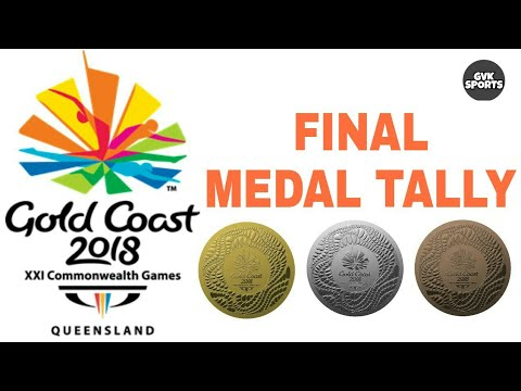Final Medal Table | 2018 Commonwealth Games | Gold Coast