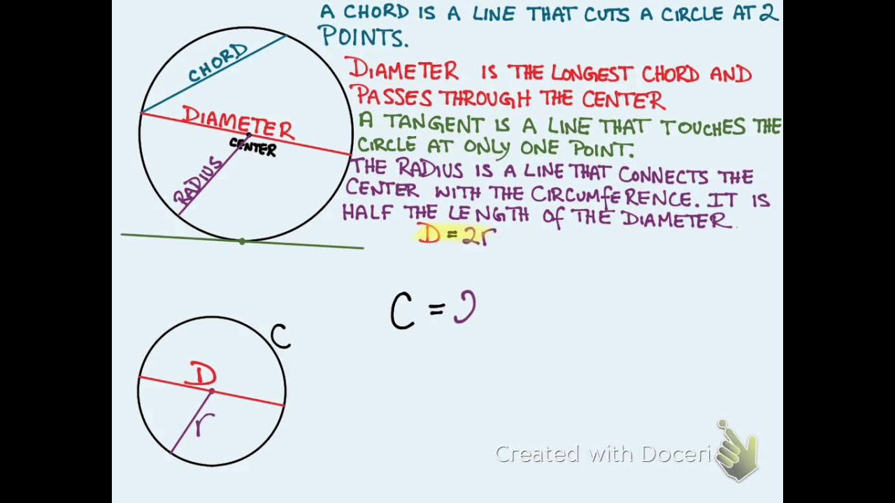 worksheet Circumference Of Circle definition of circle and circumference youtube circumference