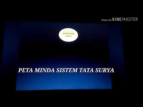 Presentasi Peta Minda Sistem Tata Surya Smakda Youtube