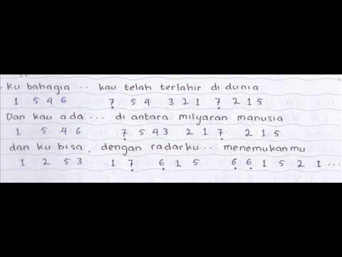 maudy ayunda - perahu kertas not angka dan lirik