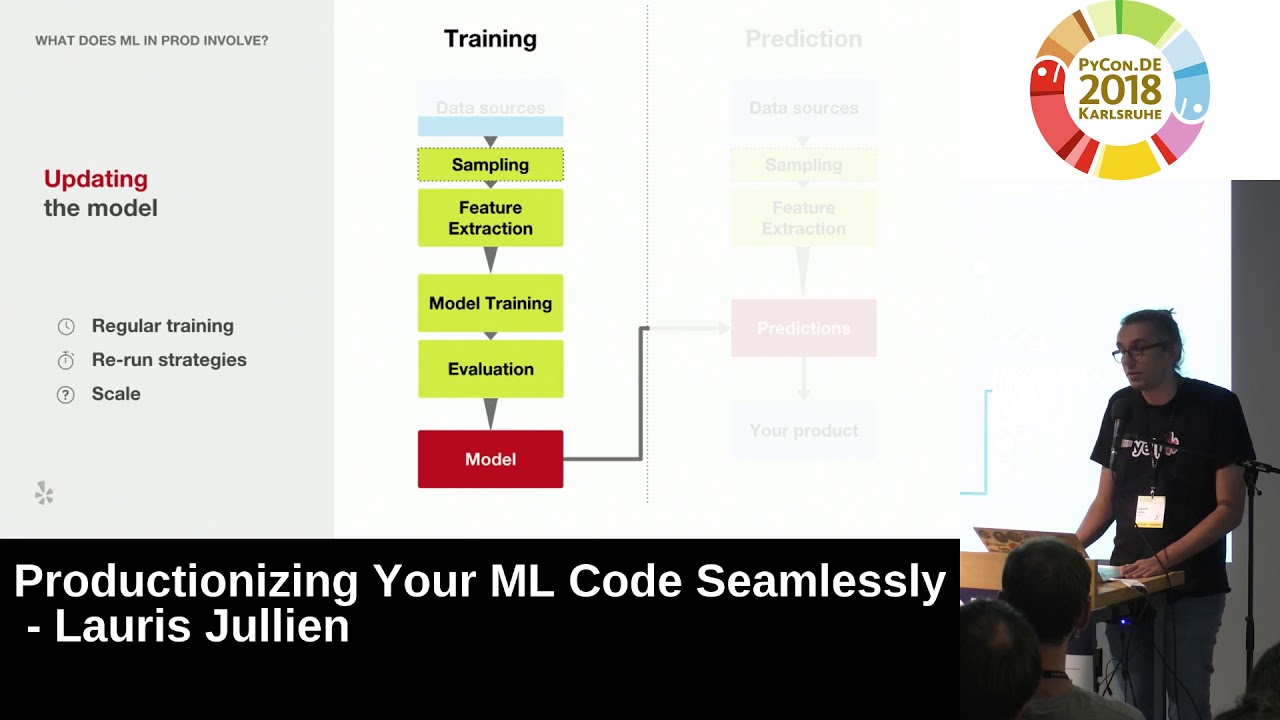 Image from Productionizing your ML code seamlessly