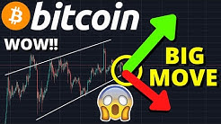 BREAKING NEWS!! MASSIVE BITCOIN MOVE COMING!!! WATCH OUT FOR THESE KEY PRICES BEFORE A BREAKOUT!!