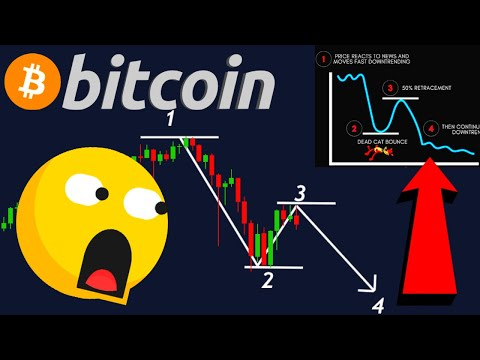URGENT!!!!!! WATCH THIS BITCOIN AND ETHEREUM CHART BEFORE IT'S TOO LATE!!!!!!!
