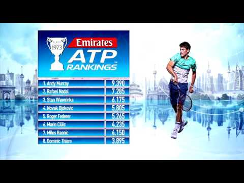 Emirates ATP Rankings Update 26 June 2017