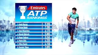 Emirates ATP Rankings Update 26 June 2017 thumbnail