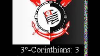 Os 10 Maiores Campeões da Copa do Brasil