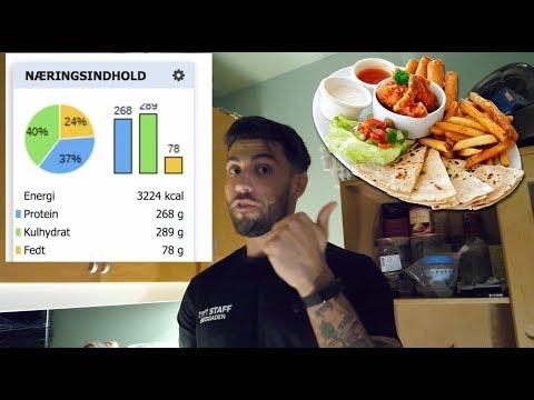 WHAT I EAT IN A DAY - CUT VERSION 1,0! DANSK