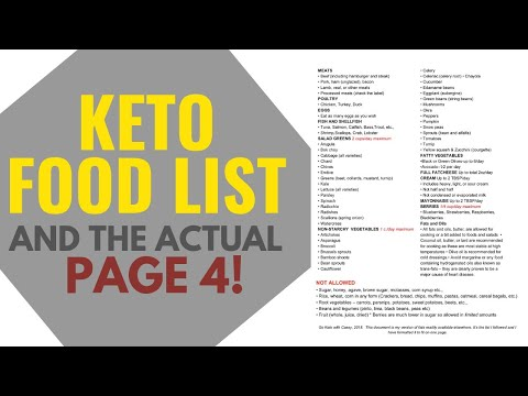 The Food List & Page 4 (Let's try this again! 😜)