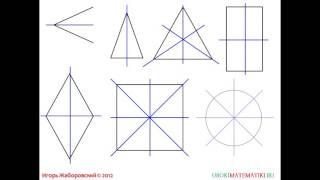 ГЕОМ8Осевая и центральная симметрии