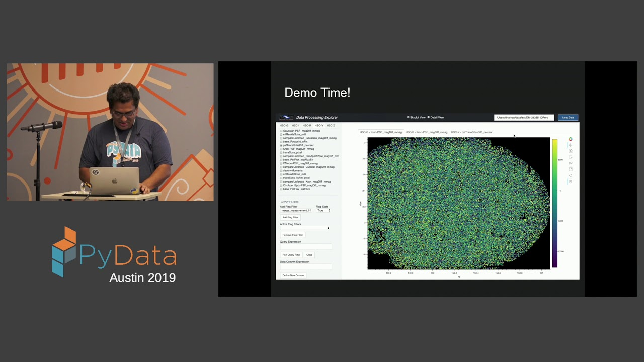 Image from Dharhas Pothina: Building a User Maintainable Visualization Dashboard for... | PyData Austin 2019
