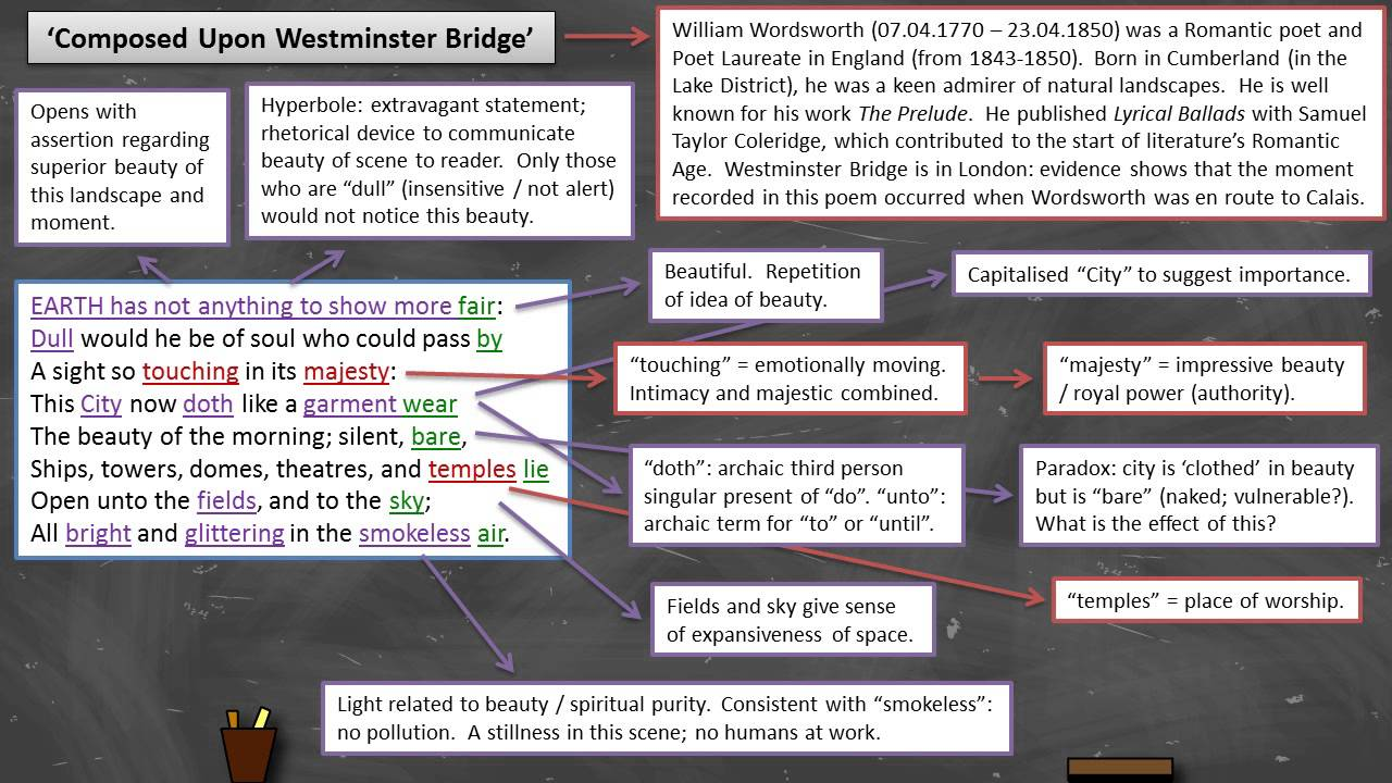 william wordsworth composed upon westminster bridge  william wordsworth composed upon westminster bridge annotation