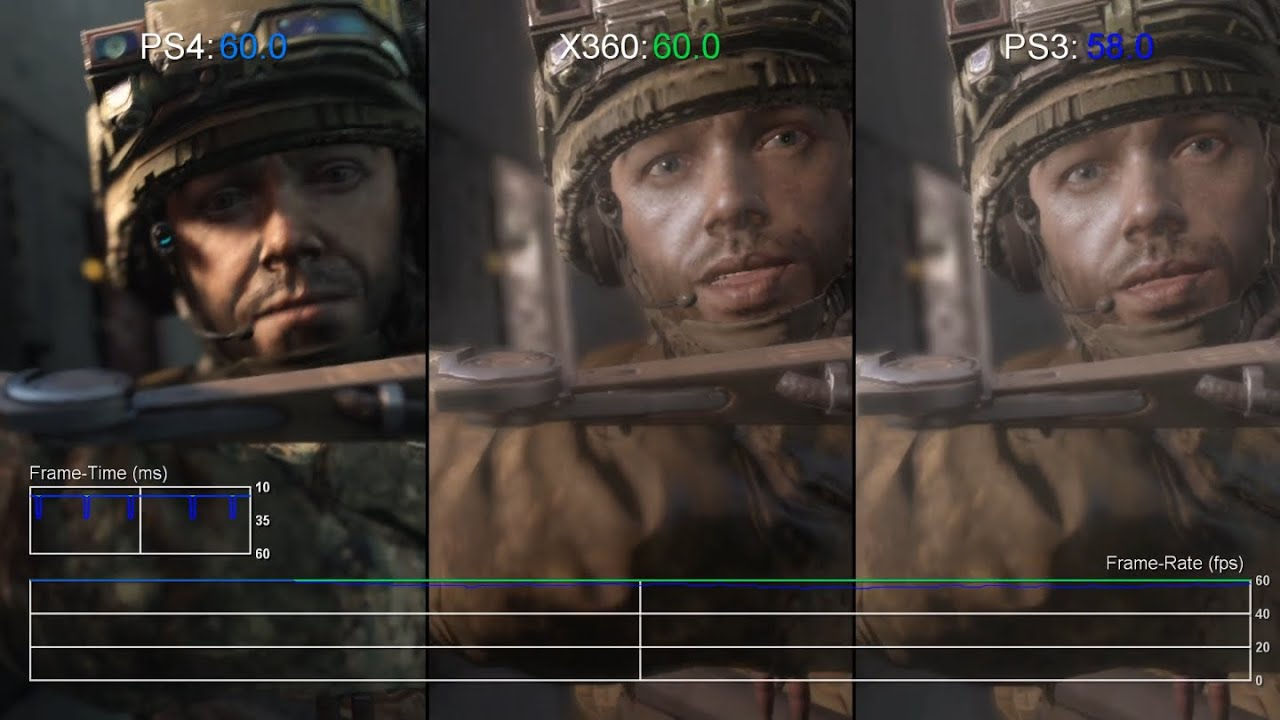 Call Of Duty Advanced Warfare Ps4 Vs Xbox 360ps3 Gameplay Frame