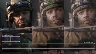 Call of Duty Advanced Warfare: PS4 vs Xbox 360/PS3 Gameplay Frame-Rate Test
