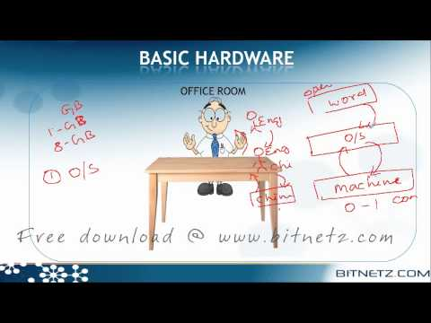 Basic Hardware Introduction Part 1(Tamil)