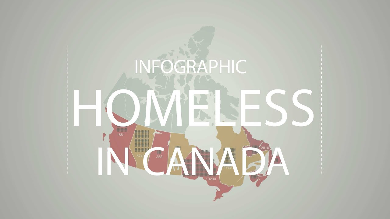 a discussion on the issue of homelessness in canada Addressing legal and justice issues anti since homelessness the state of homelessness in canada 2014 sets the course for ending homelessness in canada.